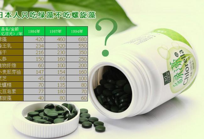 供应几木朵台湾原装 绿藻 破壁小球藻片Chlorella 强碱性 600锭/盒
