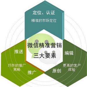 广州佛山微信运营方案策划|微信托管服务定制方案
