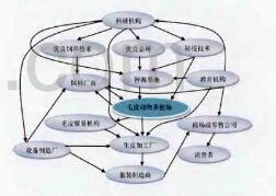 张家口市阳原县毛皮产业创新发展综述