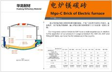 电炉砖技术资料