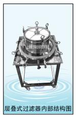 板框式滤膜过滤器