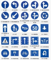 交通信号挂图,驾校验收设备,机动车结构及工作原理挂图