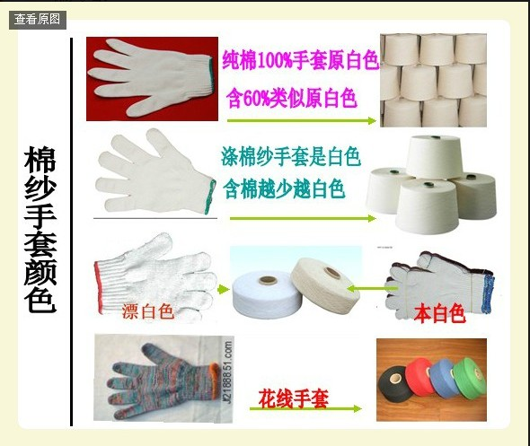 再生纱线手套BS型集芳牌质高价低手套加厚密度大结实耐用