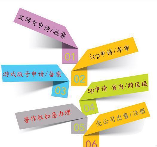 游戏资质 游戏文网文 游戏ICP 注册公司 工商年检