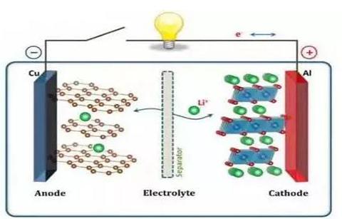 详解锂离子电池隔膜材料研究进展
