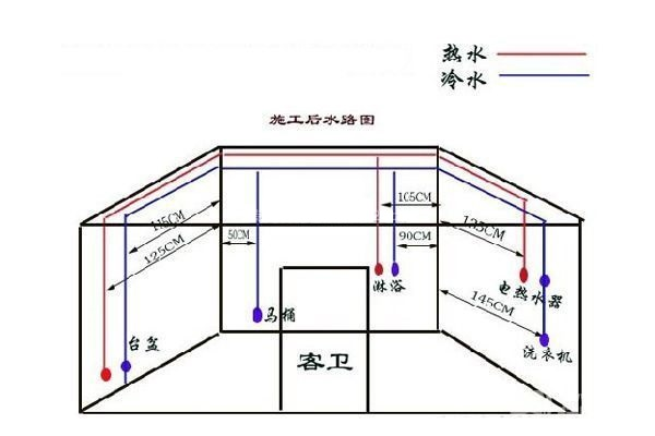 装修水管管路图怎么看,水管安装基本要求图片