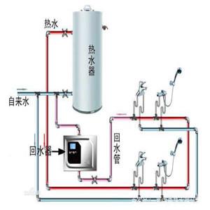 循环泵安装视频解说 循环泵安装使用注意事项